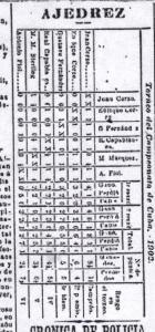 1902 cuadro sinóptico 001